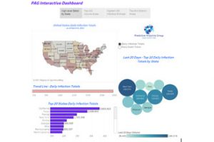 PAG interactive dashboard COVID infections by state